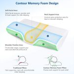 Cervical Sleep Pillow Memory Foam-manhattan-wellness-group-10