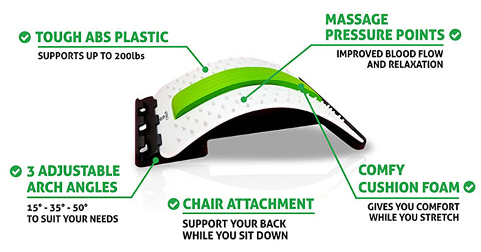 Prevent Back Pain and Helps Correct Posture with Back Stretcher
